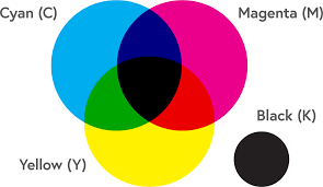 مدل رنگ CMYK